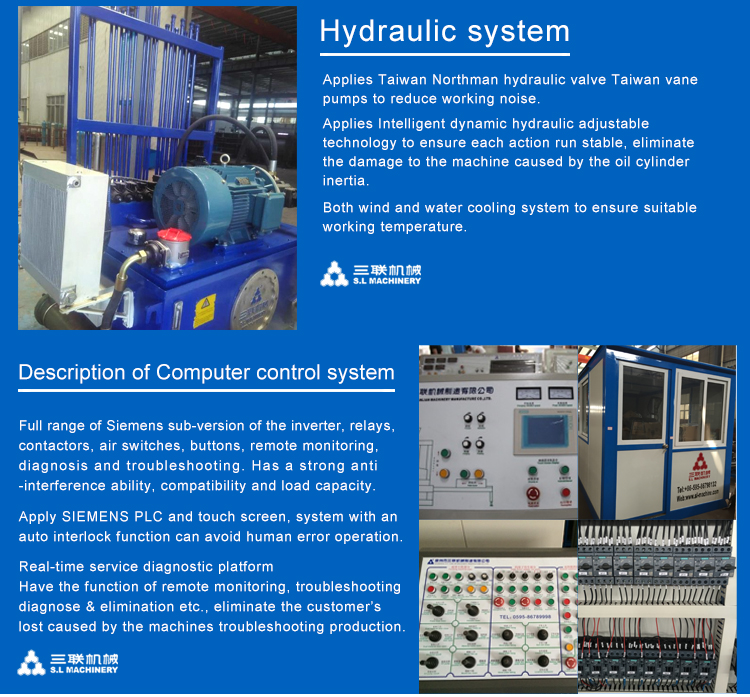 PLC and Hydraulic System
